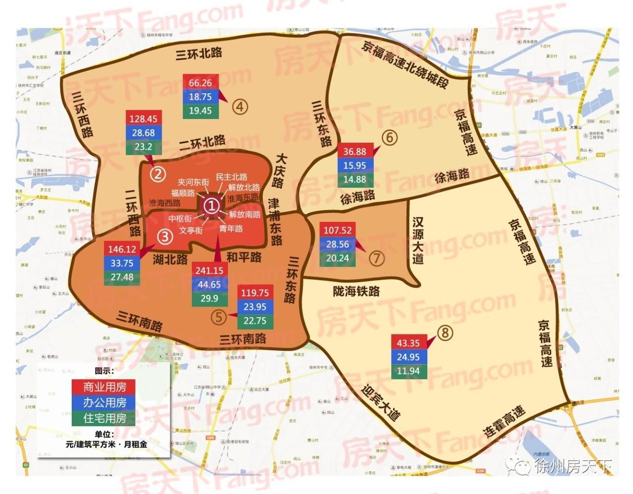 2017下半年徐州主城房屋租赁指导价公布 看看你家能租多少钱