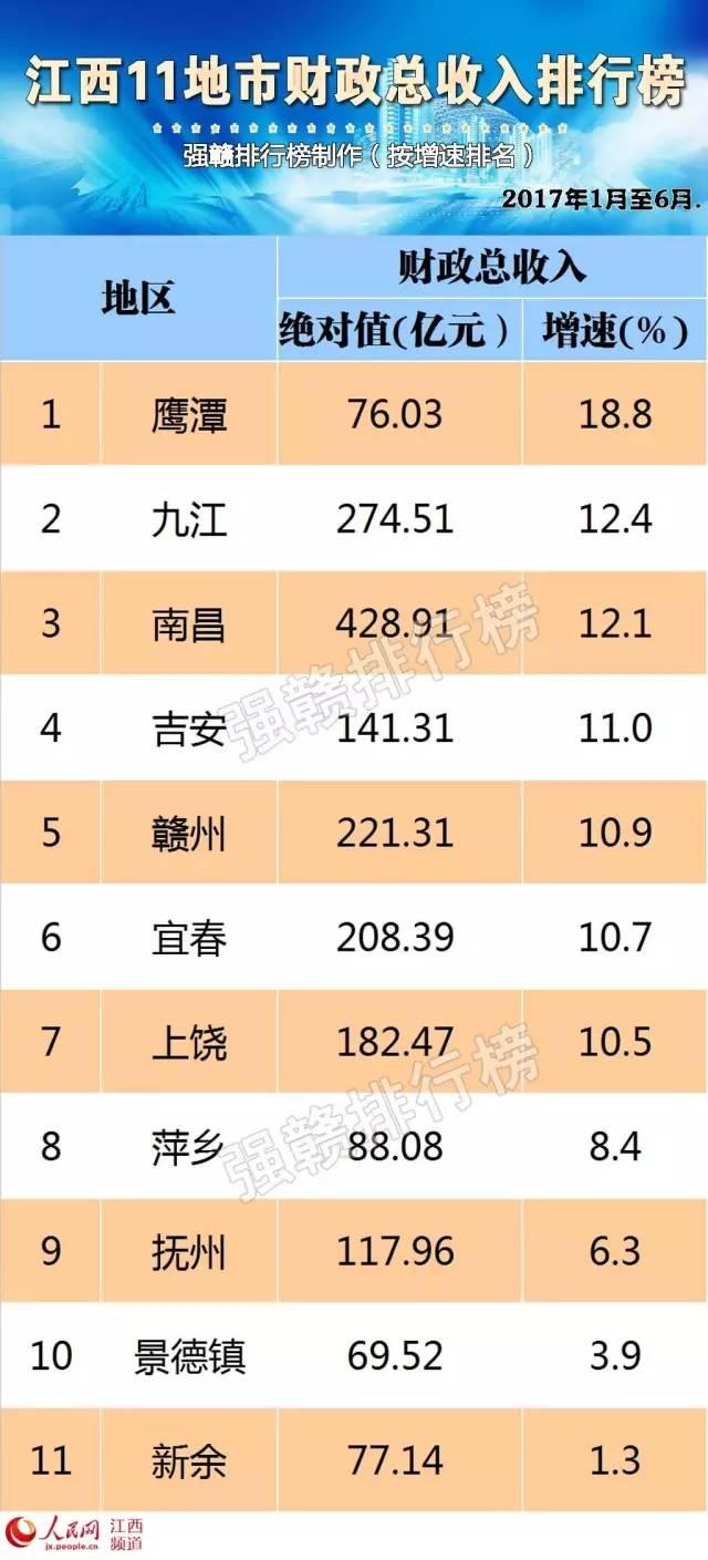 国人均收入水平_江西人均收入水平