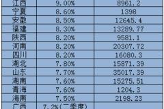 河南的经济总量占全国_河南牧业经济学院