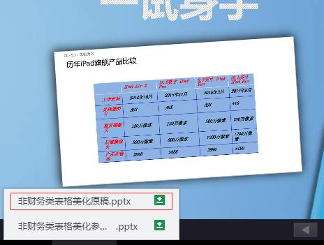 PPT 表 哥养成计划之 iPad Pro 产品比较