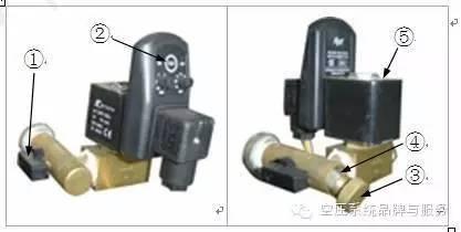 闭排水阀的前端球阀①.   2、按 Mpa;   3、 高压压力表1.2 Mpa-1.9
