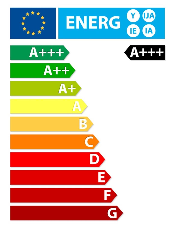 欧盟采用新版家用电器能效标识图片