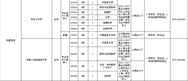 2017息县人口_丹水北上三年 中原1800万人尝甘甜