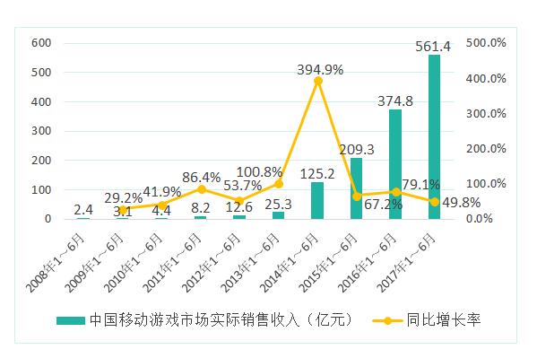 中国游戏占gdp_中国gdp占比图