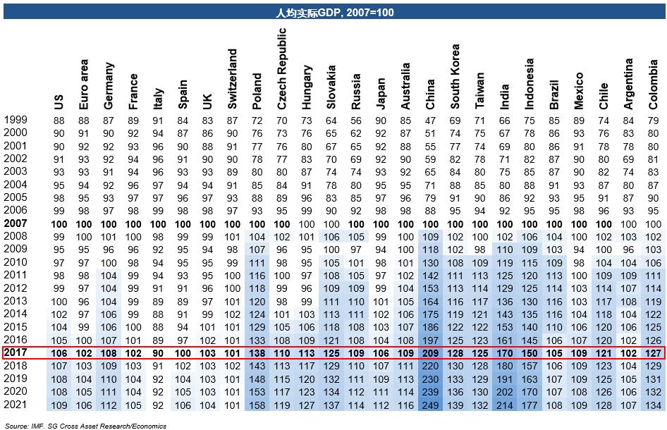 印中gdp_A股市值被日本取代退居第三还要被印度追上 胡扯 深证成指(3)