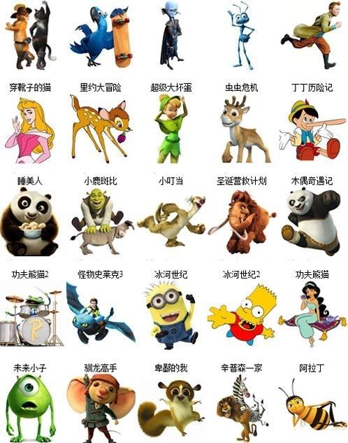 幼儿英语动画片排行榜