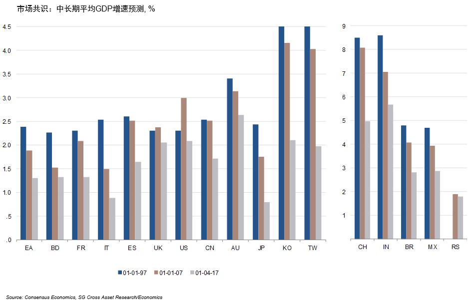 日本gdp 预测_日本历年gdp