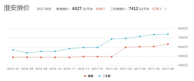 江苏2017gdp_2020年江苏gdp表图片