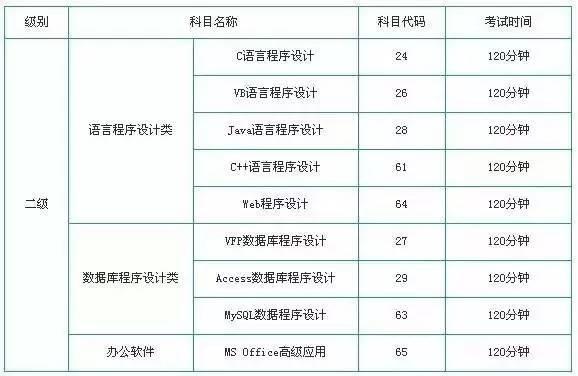 一级注册结构工程师基础考试分值_公共基础分值比重_2017公共基础知识分值