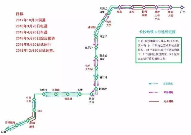 沙楼市即将搭乘地铁三号线,你上车了吗图片