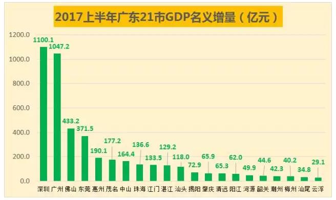 历史gdp_美国GDP处长期下行通道中,周五GDP能否放异彩
