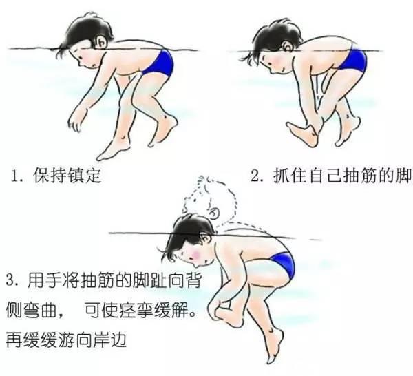 可以先憋一口气,潜入水中,一边脚站在地板上,另一只手抓住抽筋脚的大图片