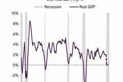 2019年美国经济问题_美国哥伦比亚大学经济学教授、哈佛国际研究中心主任杰弗里·萨克斯...