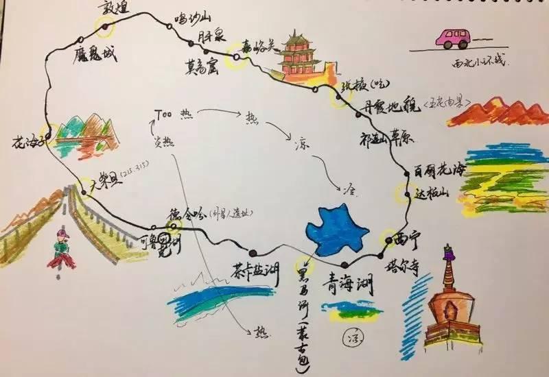 如何手绘简易地图