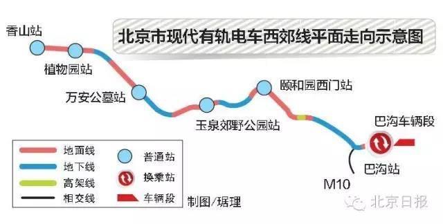 这3条地铁新线年底将通车 这些年北京地铁新线的线路图全在这图片