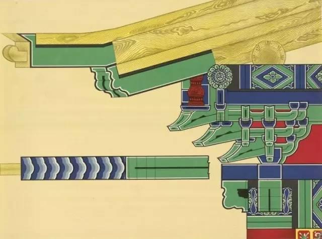 华锦鲜丽:中国古代建筑斗栱彩画