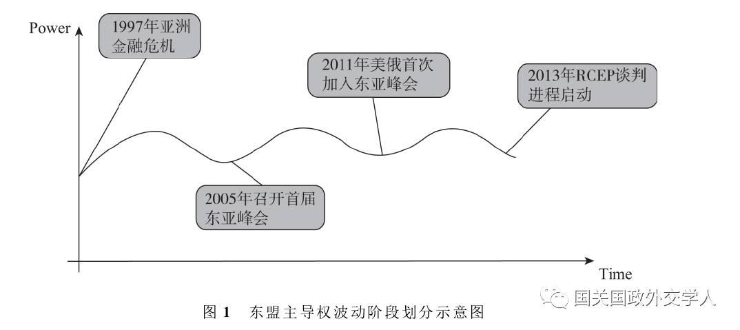 东亚经济总量2017_东亚病夫
