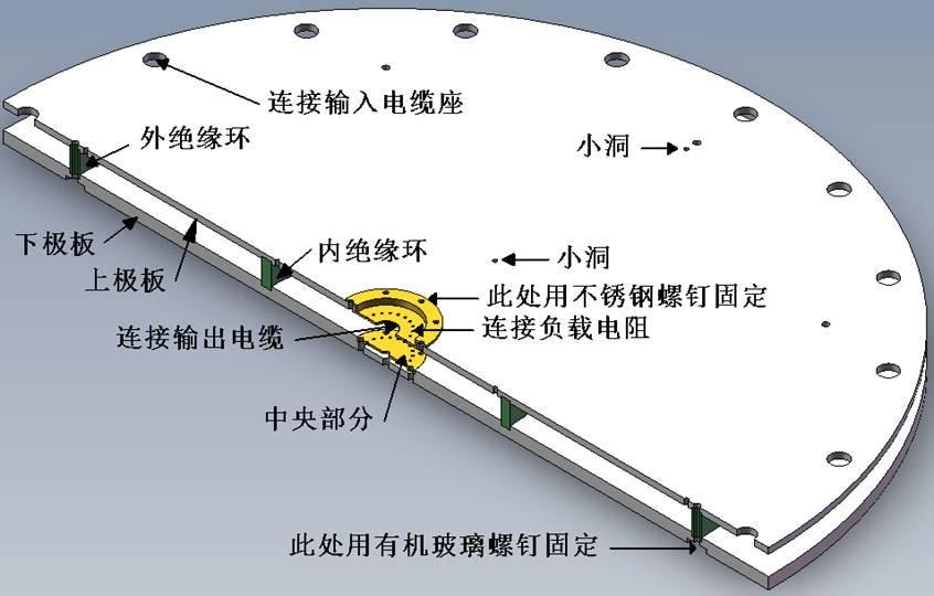 整体径向传输线结构图