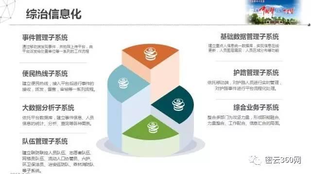 企业信息化管理_人口管理信息化研究