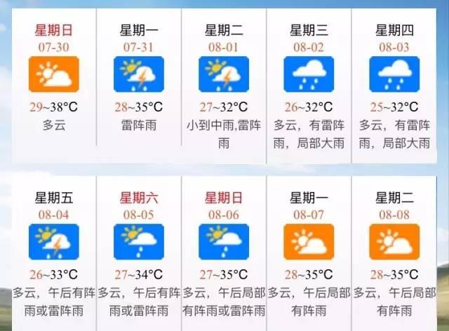 双台风来袭 未来三天南海天气是这样的