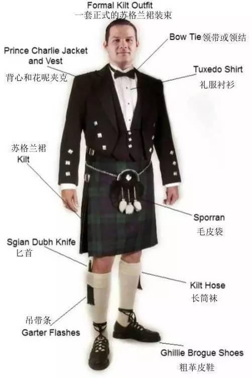 苏格兰的男人为什么穿裙子