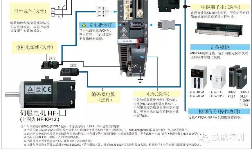 伺服电机实物接线图【收藏】