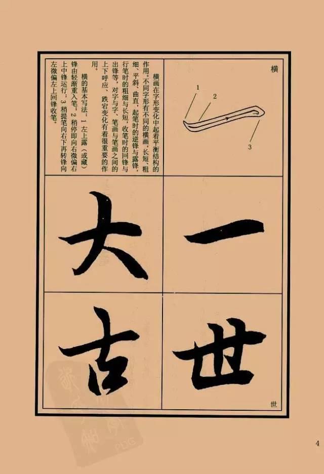 兰亭序 笔法详解 最佳版本