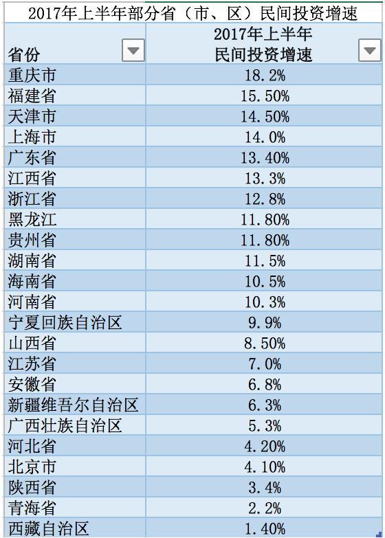 雪球江苏四普修订历年gdp_最新地区GDP排行榜 广东江苏山东浙江河南四川位居前六