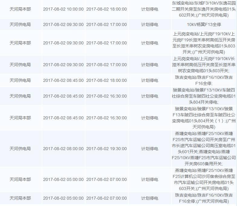 通知 这两天广东还有这些地方停电,教你一键查询停电信息