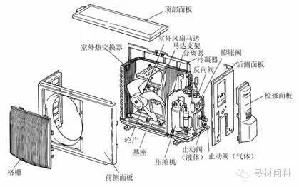 壁挂式空调室内机结构图