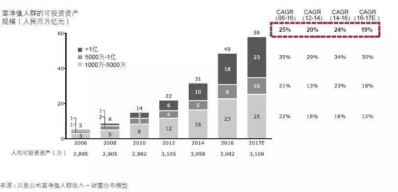 中国人均资产_中国人均寿命变化图
