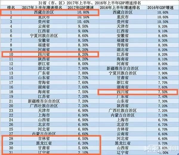 四川省经济总量和排名_遂宁市在四川省排名