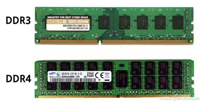 如何检查主板是否支持DDR4内存?