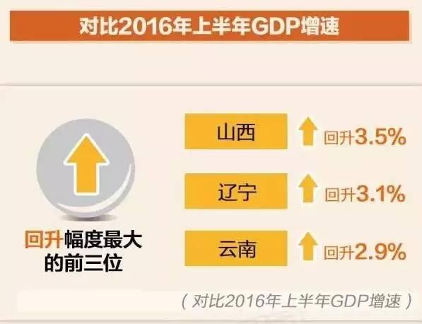 松原市在辽宁省经济总量排名有多少