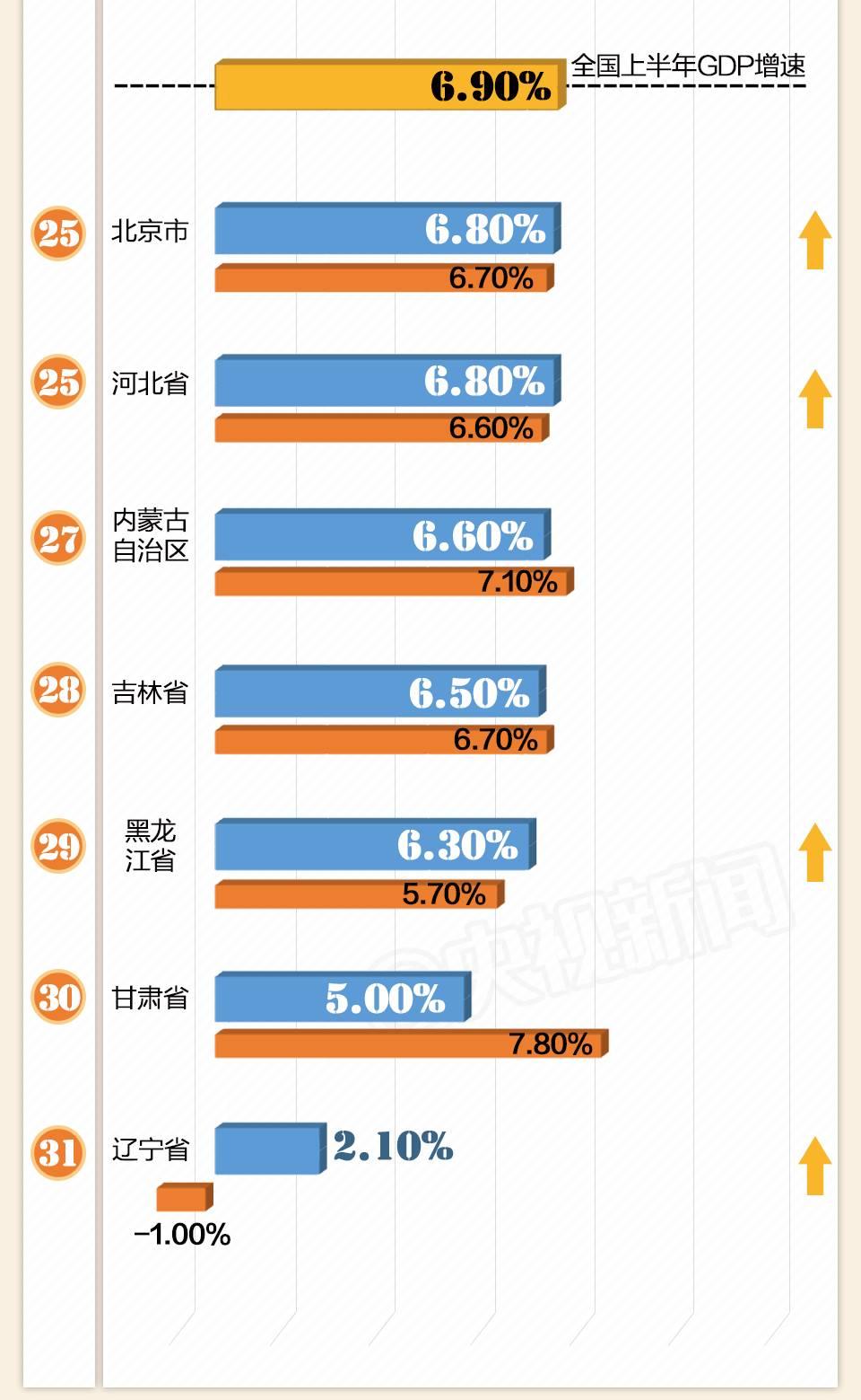 陕西各市gdp排名_陕西旅游景点排名
