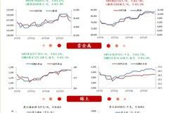 聚色堂高清AV_【聚色资讯0802】新能源汽车基本面向好 未来3年年均增速将保持35%-40