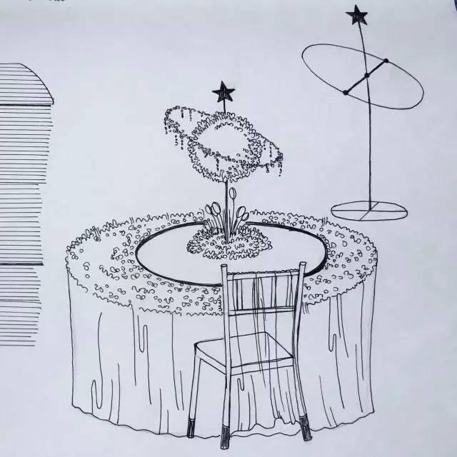 婚礼手绘图 婚庆策划:成都dodo婚礼