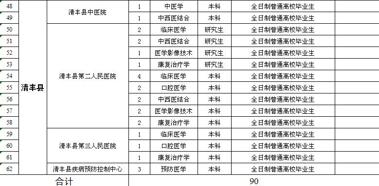 濮阳市市区人口_最新 濮阳5县4区,人口密度与分布情况来了