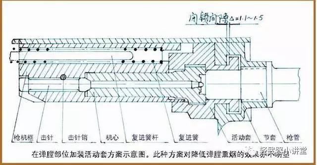 什么叫实验原理_光栅衍射实验原理图片