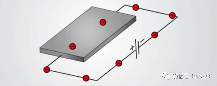 磁性编码器是怎么工作的