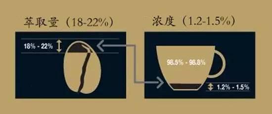 52度中国梦v60酒乾御