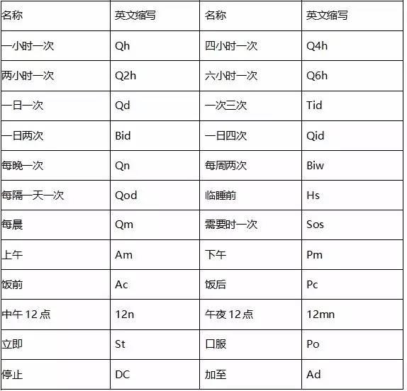 yyds网络用语_网络名词流行用语解释_网络数字用语例如2333