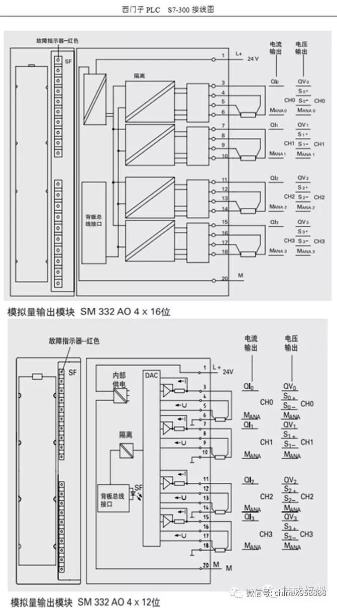 西门子s7-300 plc全面接线图,都是原图,可以放大看,必须收藏!