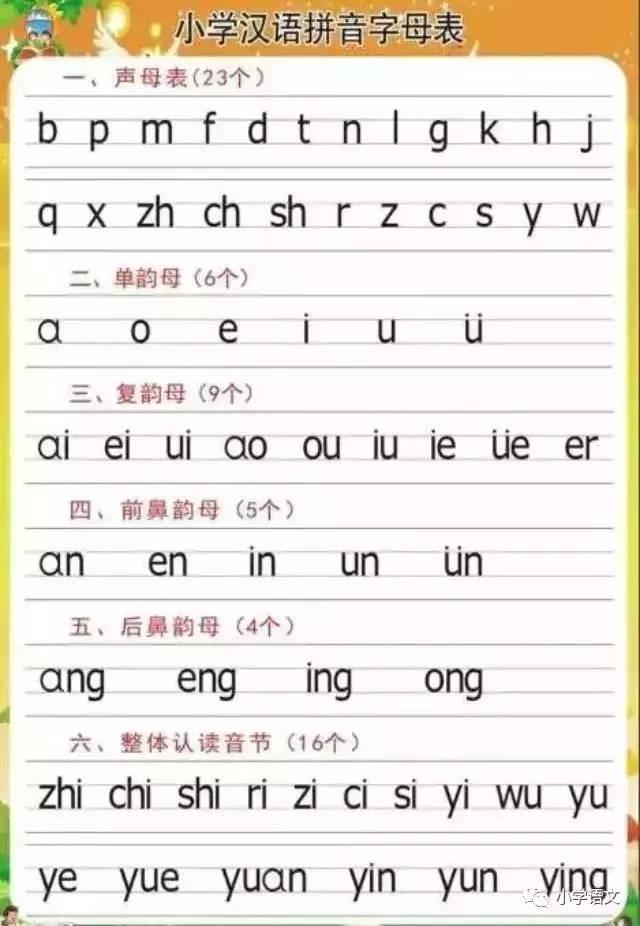 三,书写规则  四线三格记心间,拼音字母住里边.图片