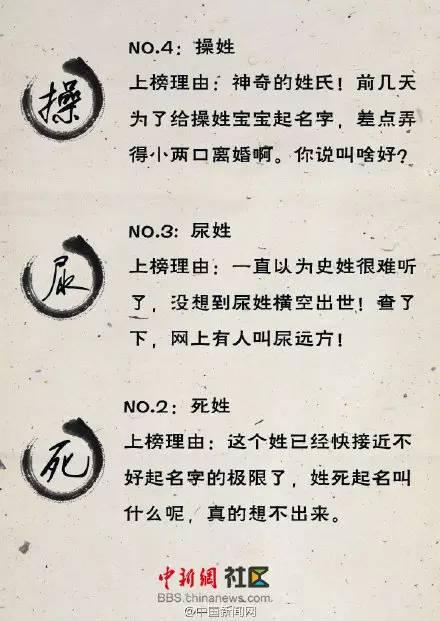 中国人口数量变化图_庄姓人口数量