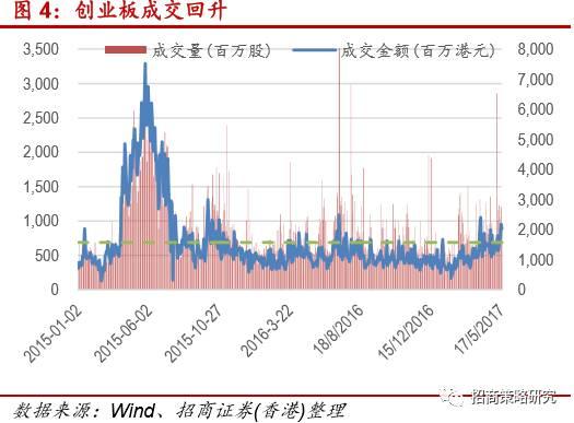 每日复盘与晨会精要0806:空头力量主导市场