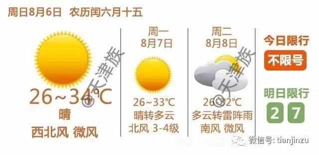 这是真正的天津~别找我了,我要去天津!