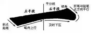 练楷书从这里起步 - 娴玉梦梅 - 娴玉梦梅(江南望江亭)