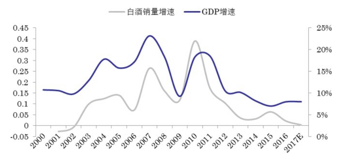 gdp存量_住房存量价值占GDP75