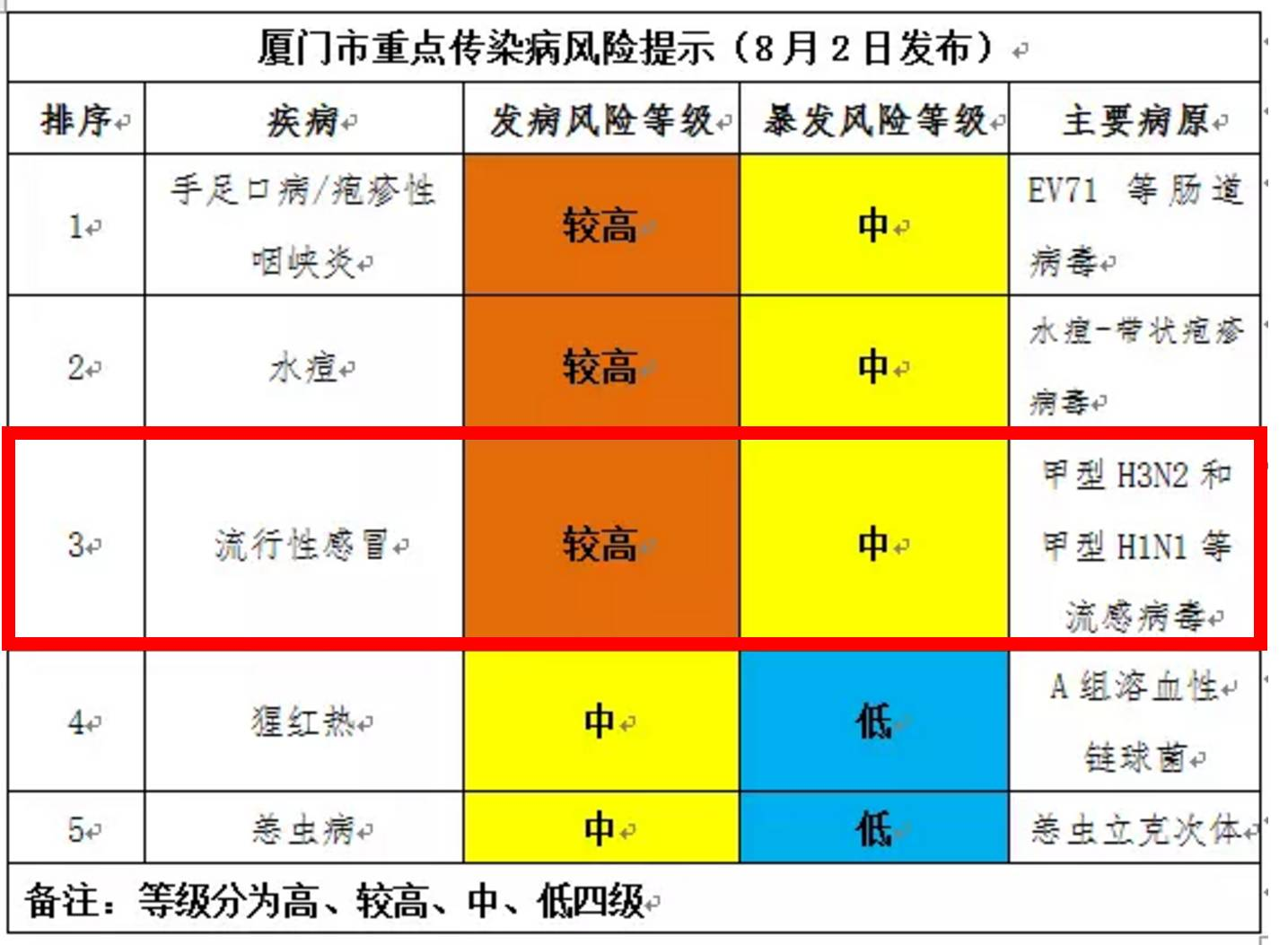 中国人口数量变化图_姓夏的人口数量